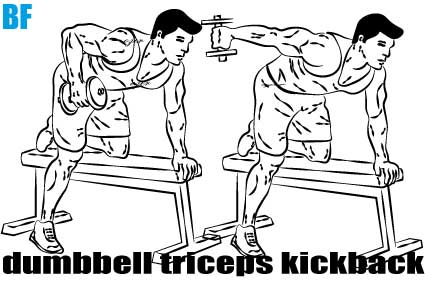 Bent over one arm dumbbell triceps extension